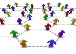 Figuur 2, De manier van met elkaar samenwerken